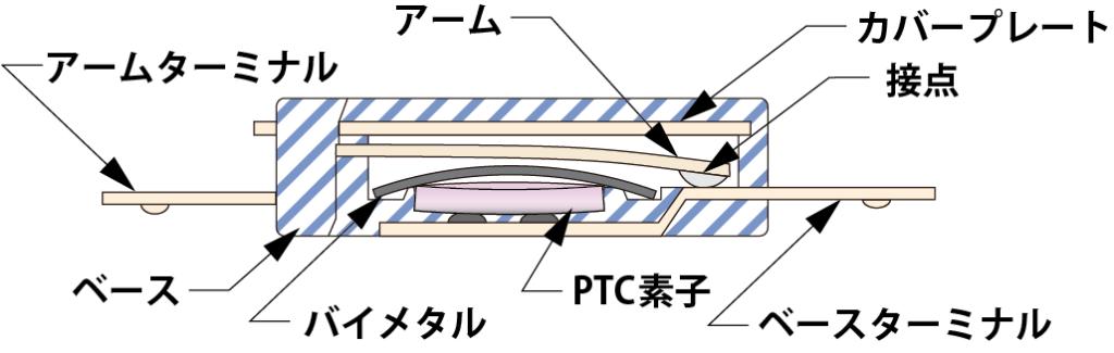 Breakerの構造